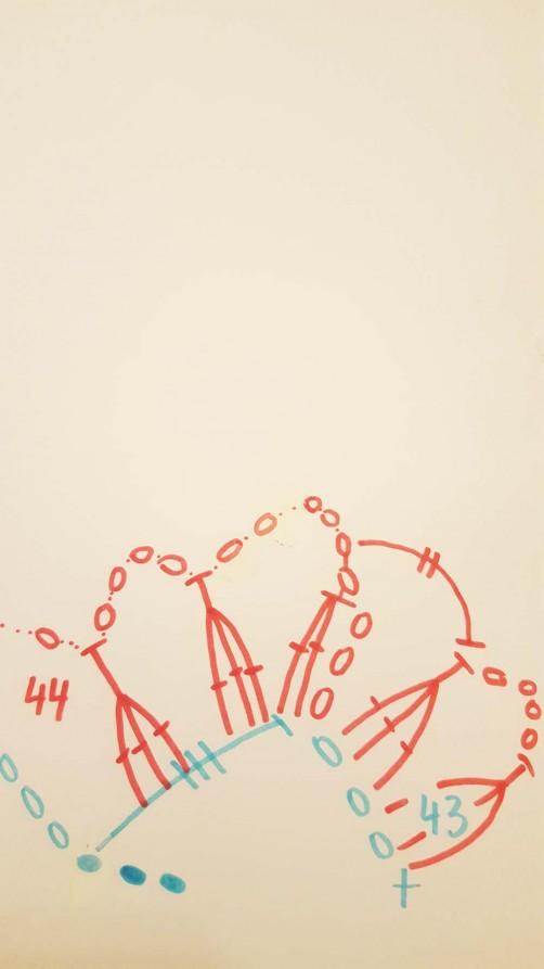 Diagramm Ende Runde 44 Kreiswese CAL schoentricken.de