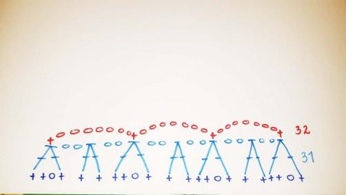 Diagramm Reihe 32 Kreisweste cal schoenstricken.de