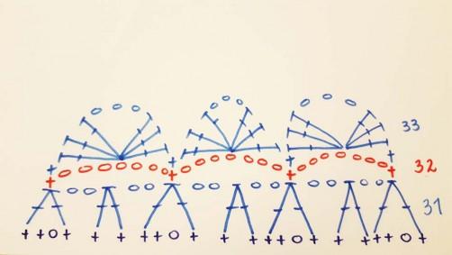 Diagramm Runde 33 Kreisweste cal schoenstricken.de