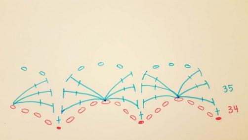 Diagramm Runde 35_1 Kreisweste cal schoenstricken.de