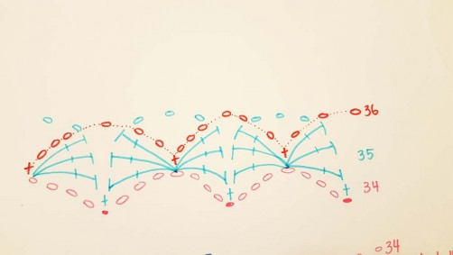 Diagramm Runde 36 Kreisweste Cal schoenstricken.de