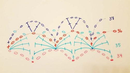 Diagramm Runde 37 Kreisweste CAL schoenstricken.de