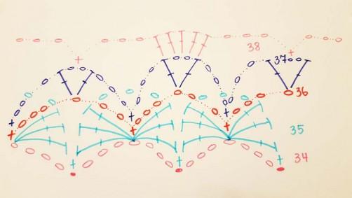 Diagramm Runde 38 Kreisweste CAL schoenstricken.de