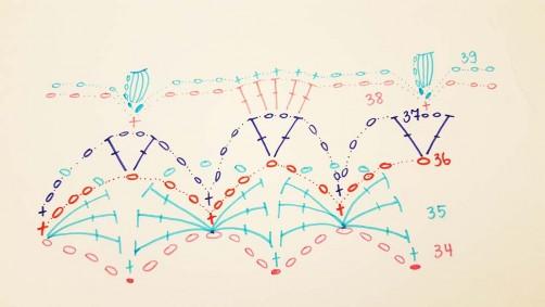 Diagramm Runde 39 Kreisweste CAL schoenstricken.de