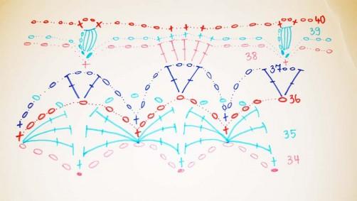 Diagramm Runde 40 Kreisweste CAL schoenstricken.de