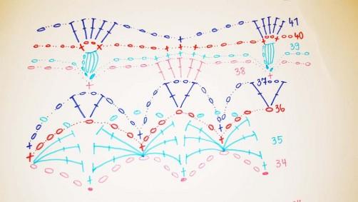 Diagramm Runde 41 Kreisweste CAL schoenstricken.de
