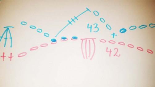 Diagramm Runde 43_Rundenabschluss Kreisweste CAL schoenstricken.de