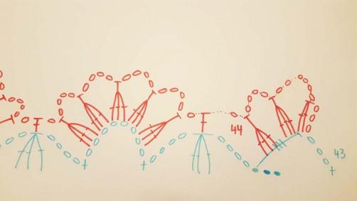 Diagramm Runde 44 Kreisweste CAL schoenstricken.de