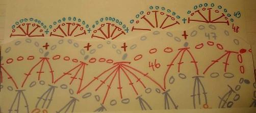 Diagramm Bild 2 Teil 7 Kreisweste CAL schoenstricken.de