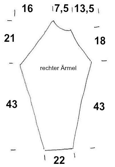 Schnitt Ärmel rechts Knit Along Größe 42-44