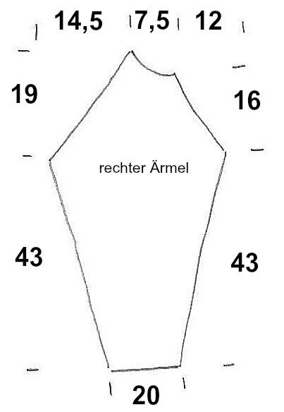 Schnitt Ärmel rechts Knitalong Größe 38-40